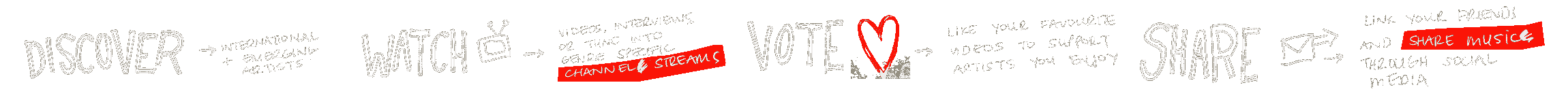 Discover Music Videos Watch Vote and Share New Music Videos